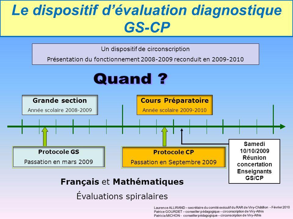 Protocole GS Passation en mars 2009 Grande section Année scolaire 2008-2009 Un dispositif de circonscription Présentation du fonctionnement 2008-2009