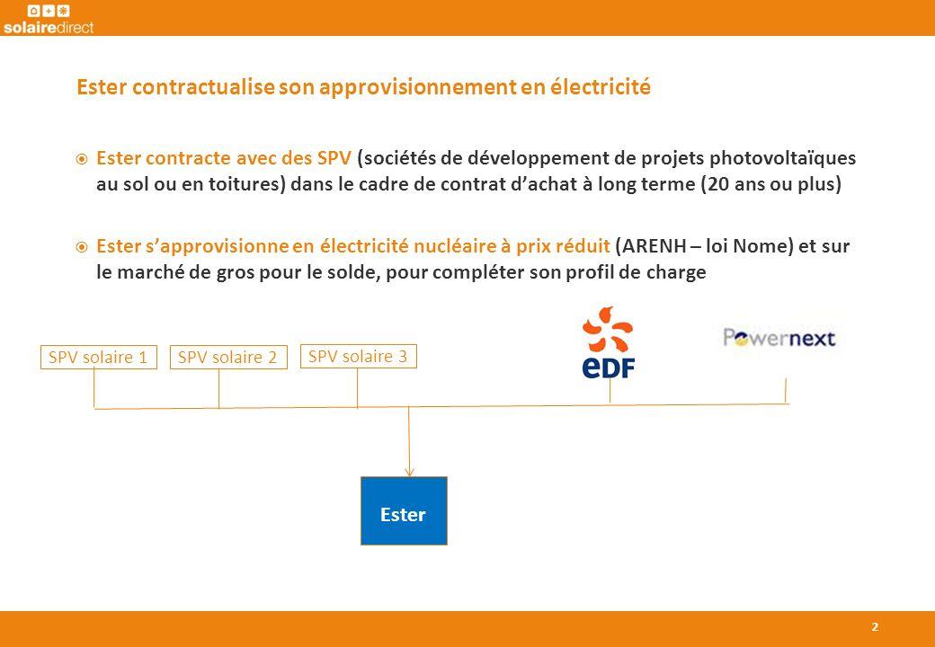 Ester contracte avec des SPV (sociétés de développement de projets photovoltaïques au sol ou en toitures) dans le cadre de contrat dachat à long terme