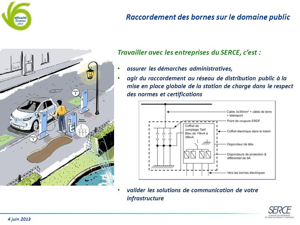 4 juin 2013 Raccordement des bornes sur le domaine public Travailler avec les entreprises du SERCE, cest : assurer les démarches administratives, agir