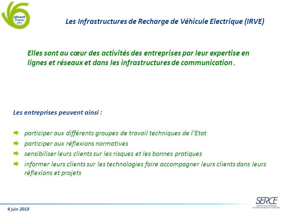 4 juin 2013 Les Infrastructures de Recharge de Véhicule Electrique (IRVE) Les entreprises peuvent ainsi : participer aux différents groupes de travail