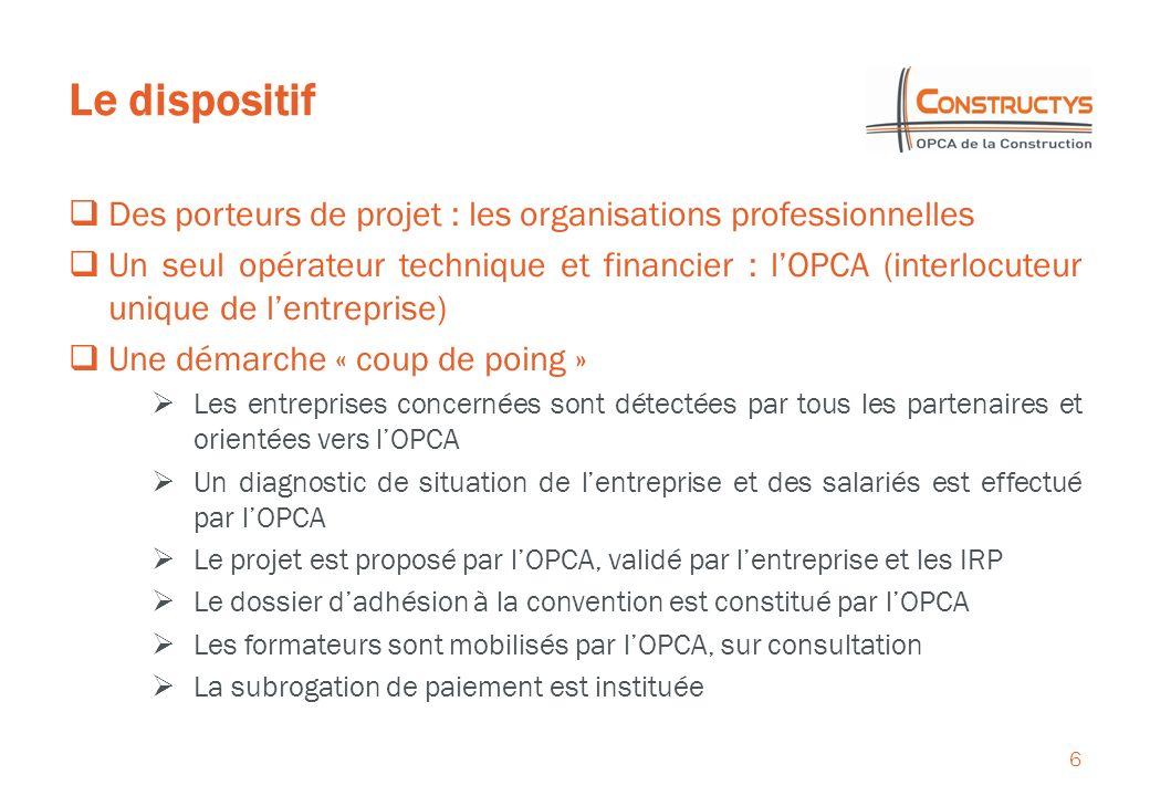 Le dispositif 6 Des porteurs de projet : les organisations professionnelles Un seul opérateur technique et financier : lOPCA (interlocuteur unique de