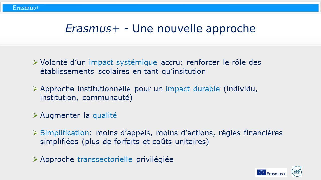Erasmus+ Erasmus+ - Une nouvelle approche Volonté dun impact systémique accru: renforcer le rôle des établissements scolaires en tant quinsitution App