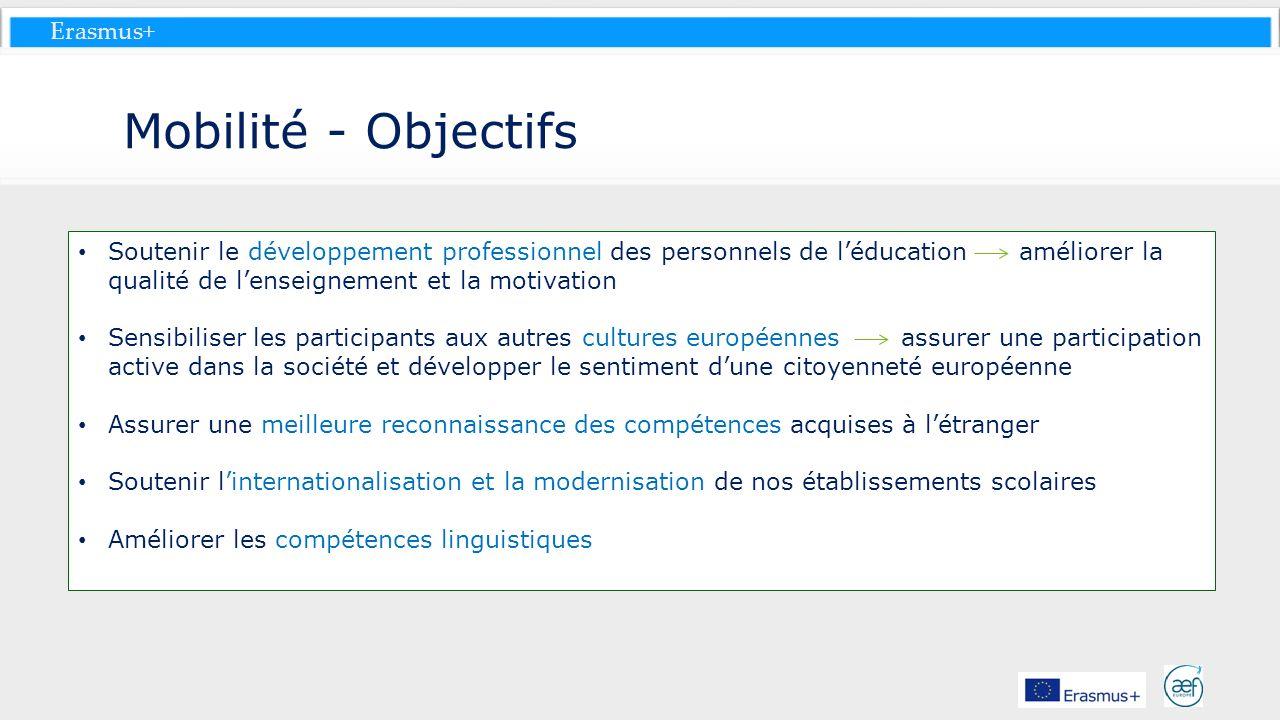 Erasmus+ Mobilité - Objectifs Soutenir le développement professionnel des personnels de léducation améliorer la qualité de lenseignement et la motivat