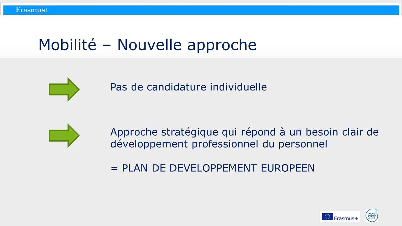 Erasmus+ Mobilité – Nouvelle approche Approche stratégique qui répond à un besoin clair de développement professionnel du personnel = PLAN DE DEVELOPP