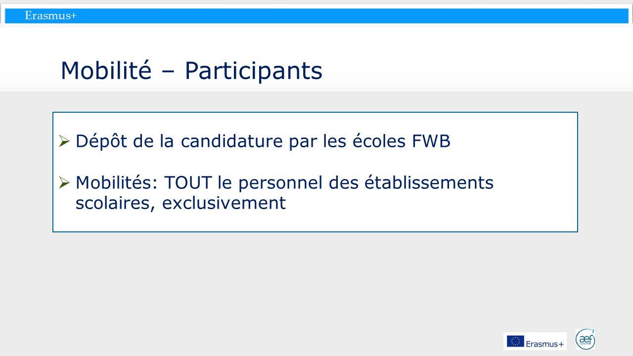 Erasmus+ Mobilité – Participants Dépôt de la candidature par les écoles FWB Mobilités: TOUT le personnel des établissements scolaires, exclusivement