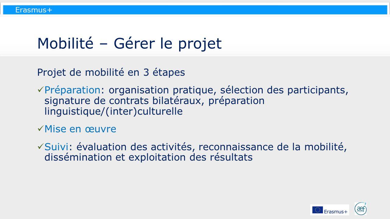 Erasmus+ Mobilité – Gérer le projet Projet de mobilité en 3 étapes Préparation: organisation pratique, sélection des participants, signature de contra