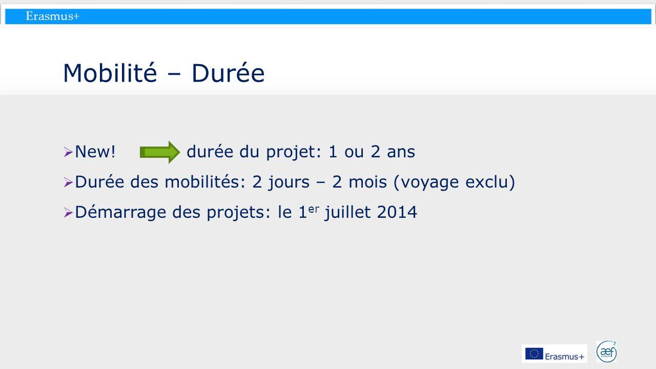 Erasmus+ Mobilité – Durée New! durée du projet: 1 ou 2 ans Durée des mobilités: 2 jours – 2 mois (voyage exclu) Démarrage des projets: le 1 er juillet