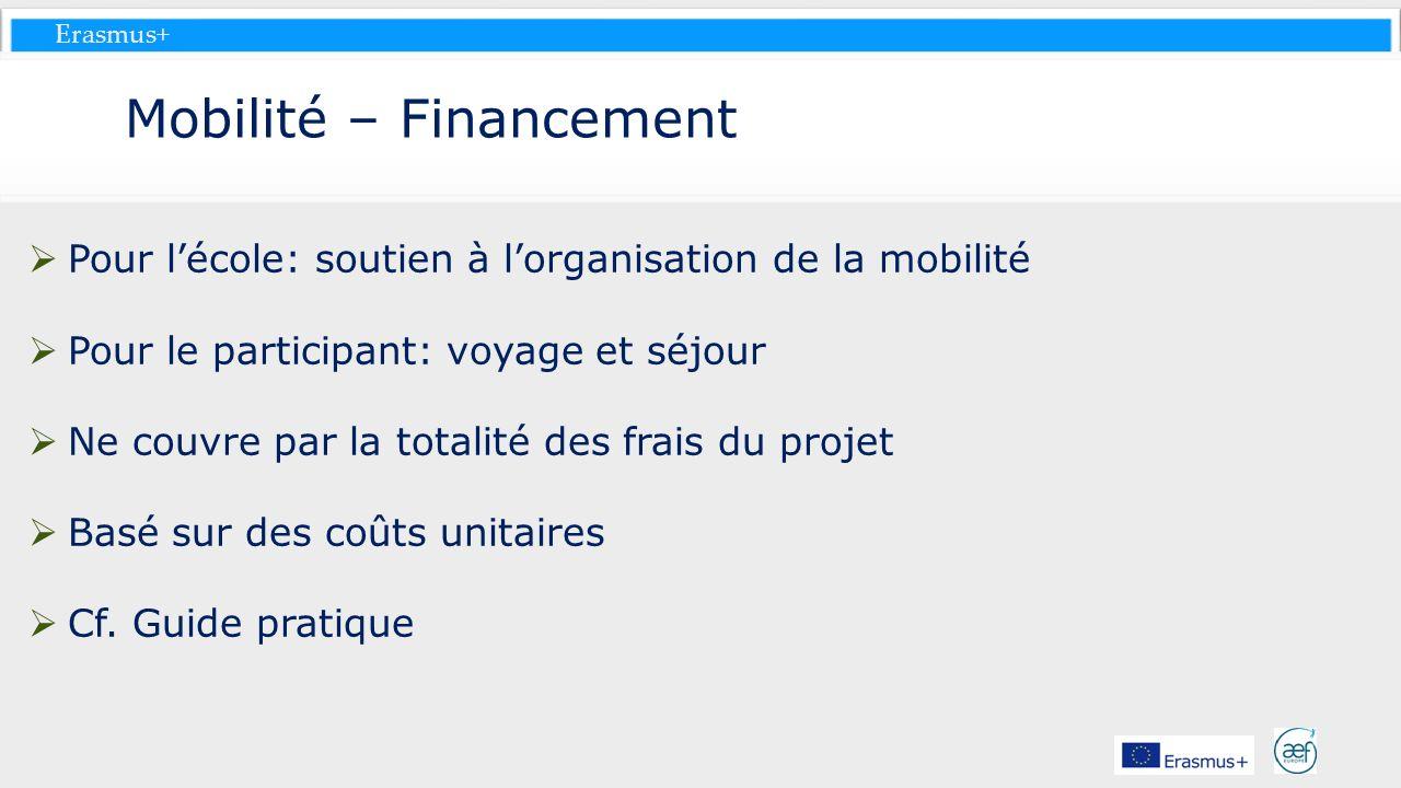 Erasmus+ Mobilité – Financement Pour lécole: soutien à lorganisation de la mobilité Pour le participant: voyage et séjour Ne couvre par la totalité de