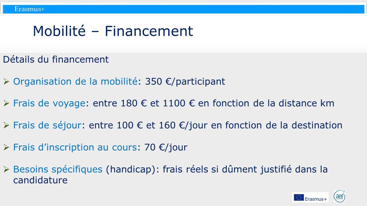 Erasmus+ Mobilité – Financement Détails du financement Organisation de la mobilité: 350 /participant Frais de voyage: entre 180 et 1100 en fonction de