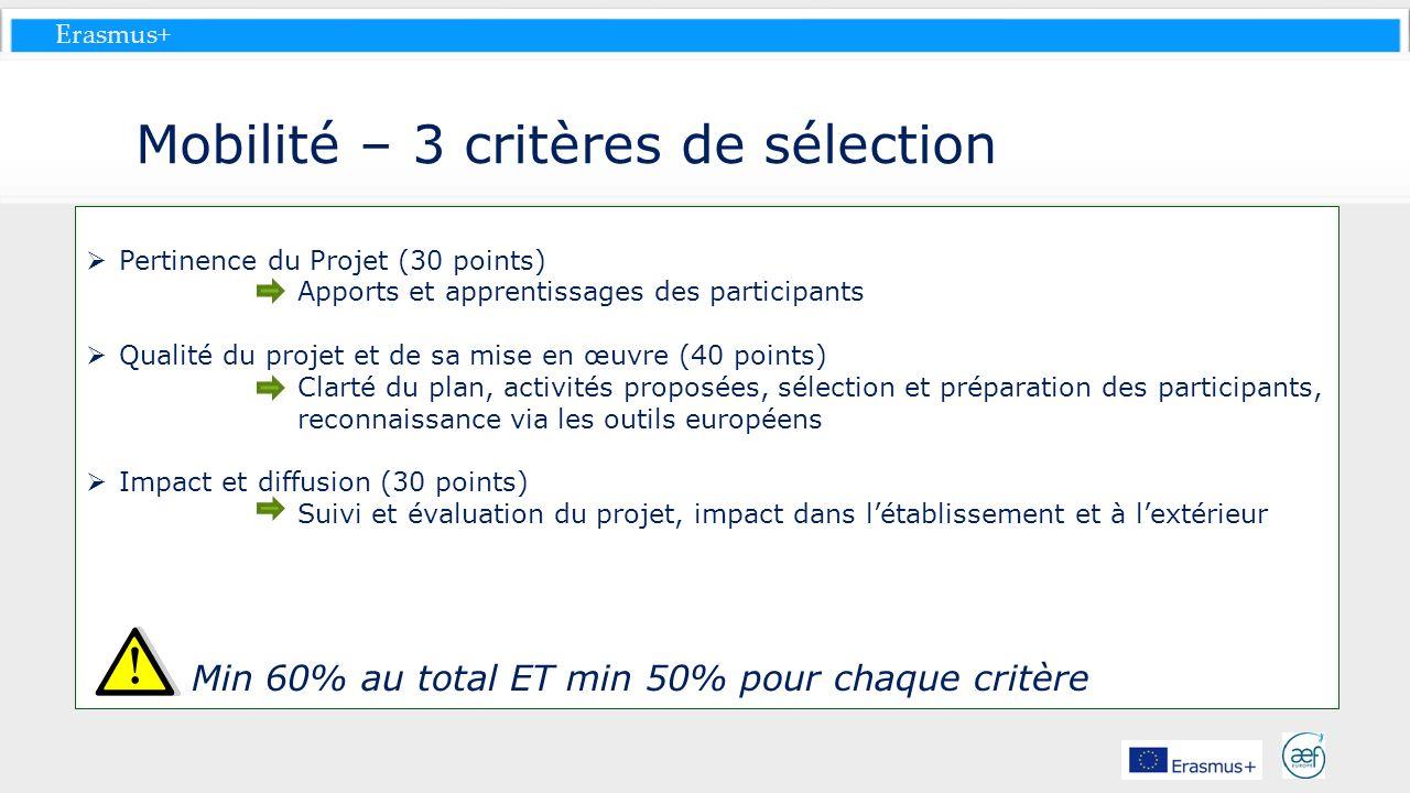 Erasmus+ Mobilité – 3 critères de sélection Pertinence du Projet (30 points) Apports et apprentissages des participants Qualité du projet et de sa mis