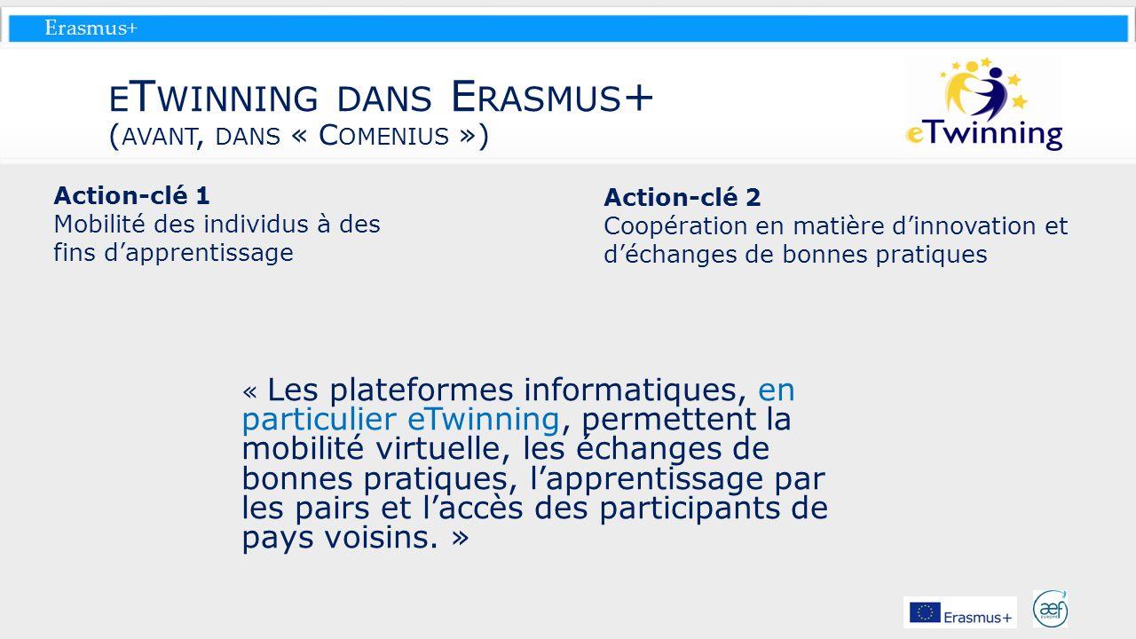 Erasmus+ E T WINNING DANS E RASMUS + ( AVANT, DANS « C OMENIUS ») Action-clé 2 Coopération en matière dinnovation et déchanges de bonnes pratiques Act