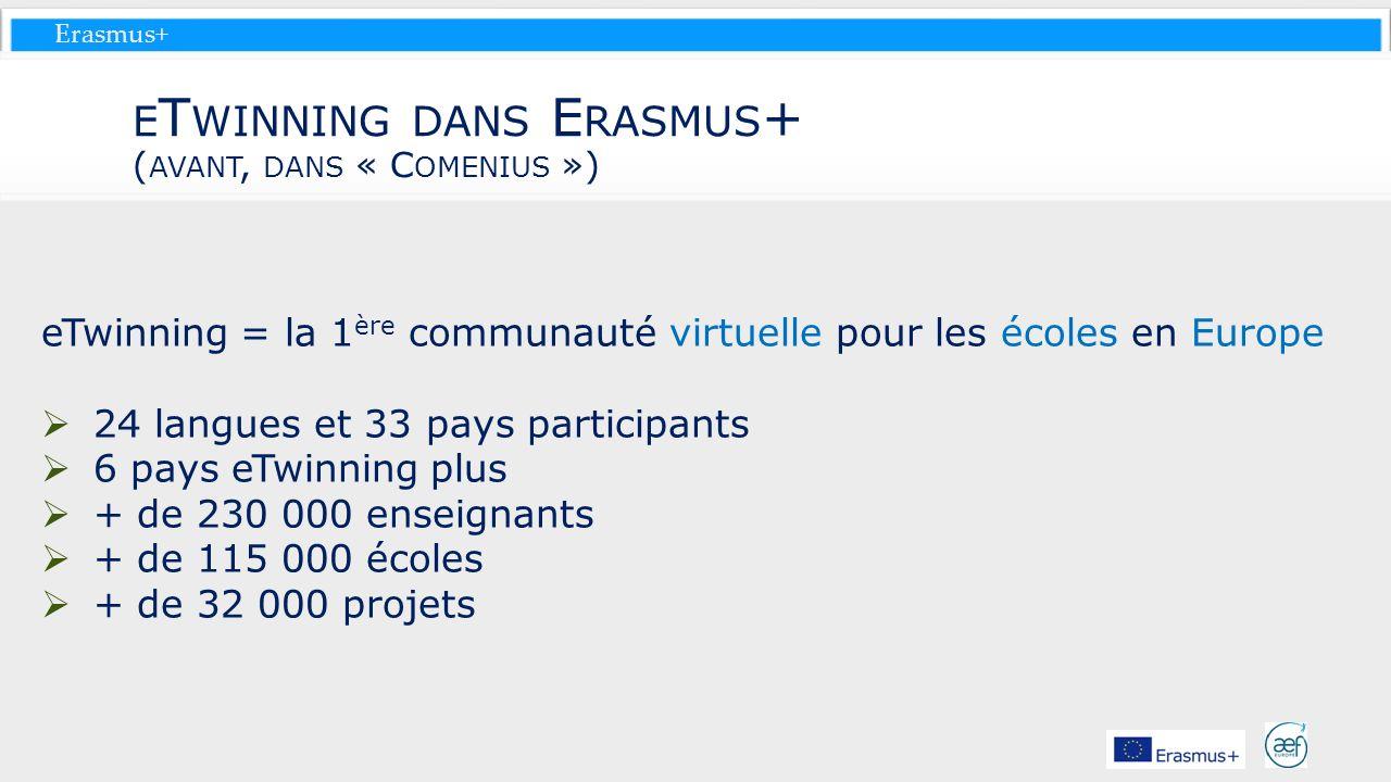Erasmus+ E T WINNING DANS E RASMUS + ( AVANT, DANS « C OMENIUS ») eTwinning = la 1 ère communauté virtuelle pour les écoles en Europe 24 langues et 33