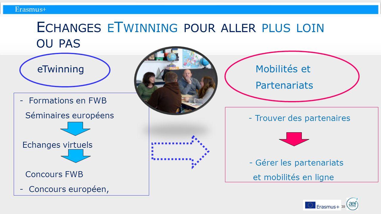 Erasmus+ E CHANGES E T WINNING POUR ALLER PLUS LOIN OU PAS eTwinning - Formations en FWB - Séminaires européens - Echanges virtuels - Concours FWB - C
