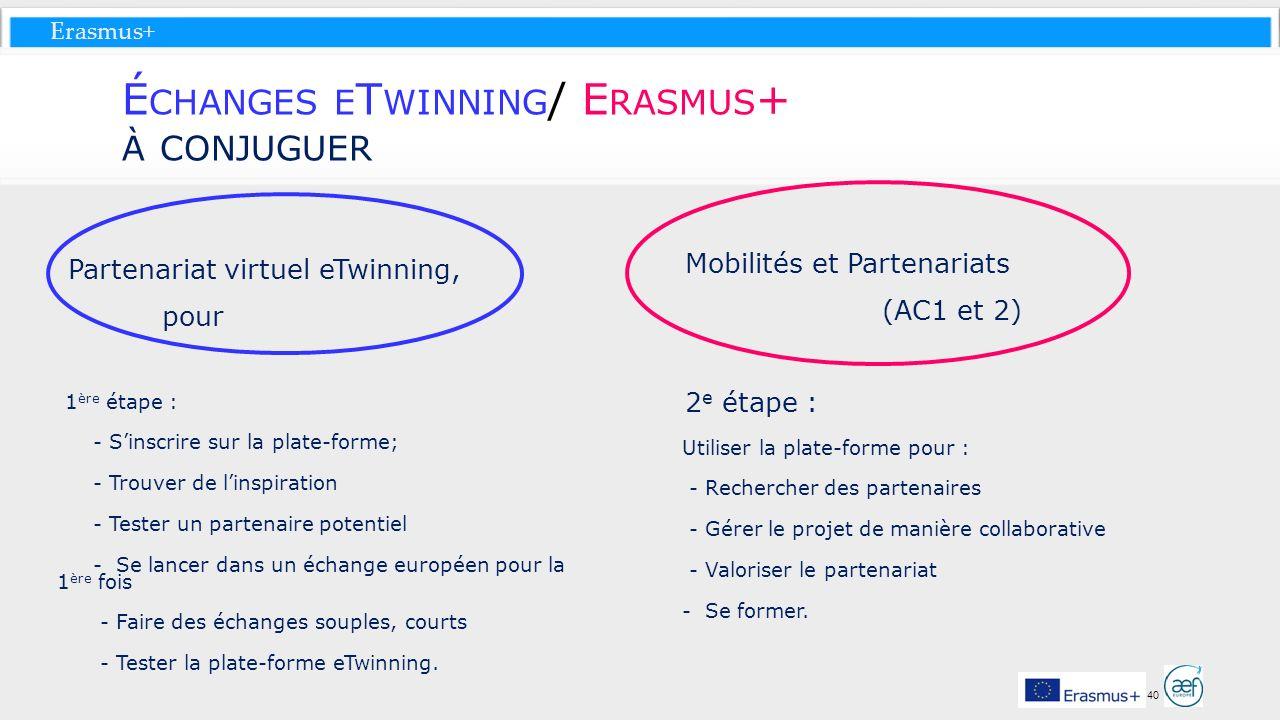 Erasmus+ É CHANGES E T WINNING / E RASMUS + À CONJUGUER Partenariat virtuel eTwinning, pour 1 ère étape : - Sinscrire sur la plate-forme; - Trouver de