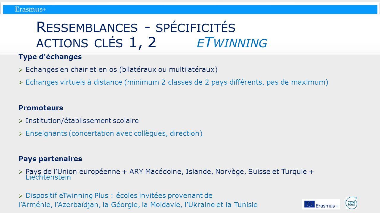 Erasmus+ R ESSEMBLANCES - SPÉCIFICITÉS ACTIONS CLÉS 1, 2 E T WINNING Type d'échanges Echanges en chair et en os (bilatéraux ou multilatéraux) Echanges