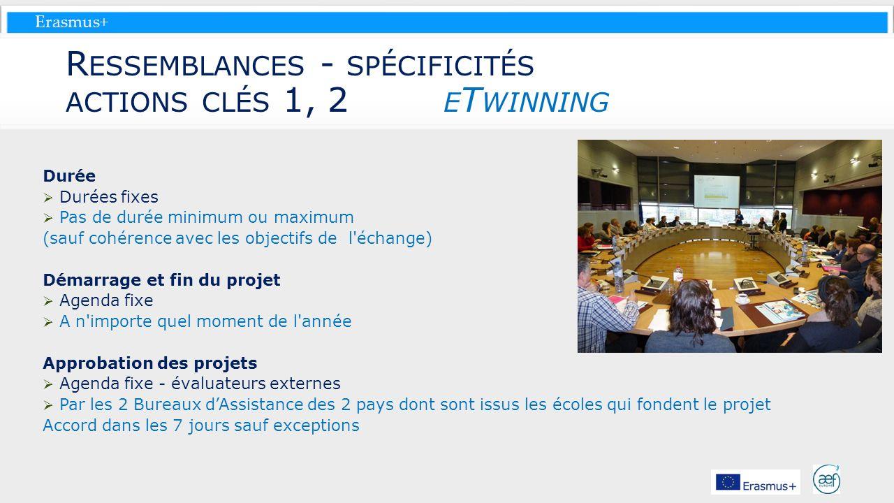 Erasmus+ Durée Durées fixes Pas de durée minimum ou maximum (sauf cohérence avec les objectifs de l'échange) Démarrage et fin du projet Agenda fixe A