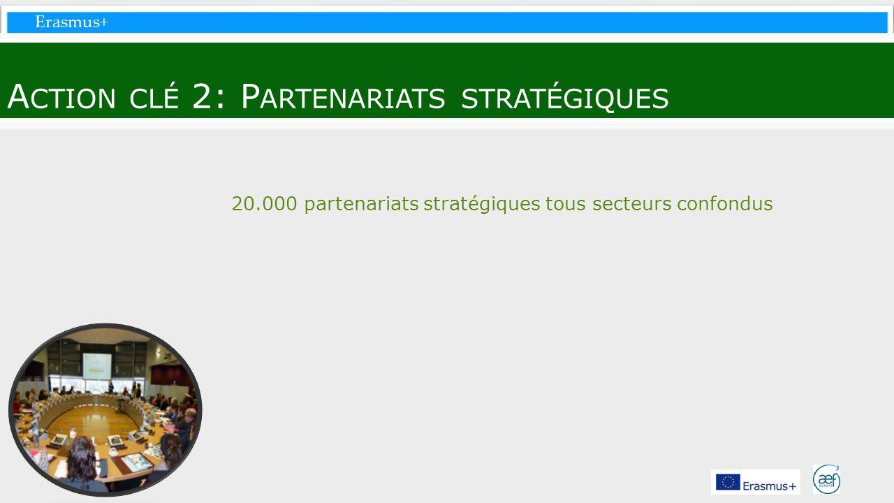 Erasmus+ A CTION CLÉ 2: P ARTENARIATS STRATÉGIQUES 20.000 partenariats stratégiques tous secteurs confondus