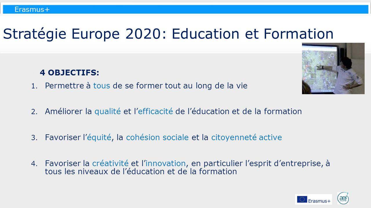 Erasmus+ Stratégie Europe 2020: Education et Formation 4 OBJECTIFS: 1. Permettre à tous de se former tout au long de la vie 2. Améliorer la qualité et