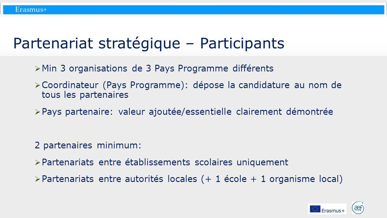 Erasmus+ Partenariat stratégique – Participants Min 3 organisations de 3 Pays Programme différents Coordinateur (Pays Programme): dépose la candidatur