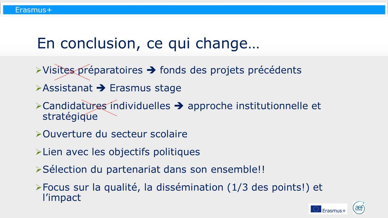 Erasmus+ En conclusion, ce qui change… Visites préparatoires fonds des projets précédents Assistanat Erasmus stage Candidatures individuelles approche