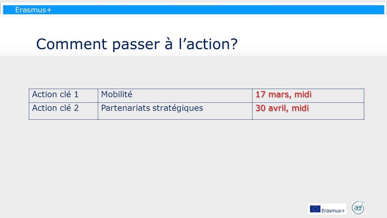 Erasmus+ Comment passer à laction? Action clé 1Mobilité 17 mars, midi Action clé 2Partenariats stratégiques 30 avril, midi