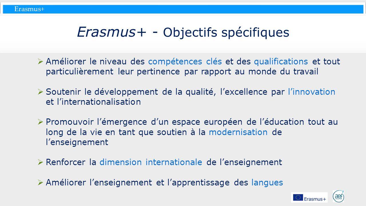 Erasmus+ Erasmus+ - Objectifs spécifiques Améliorer le niveau des compétences clés et des qualifications et tout particulièrement leur pertinence par