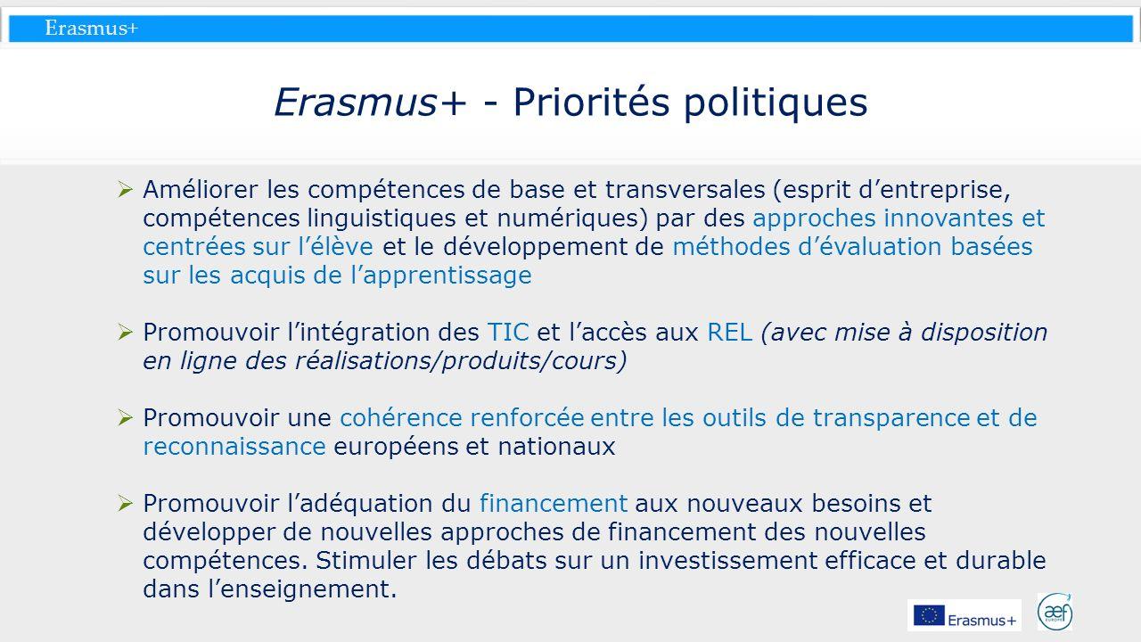 Erasmus+ Erasmus+ - Priorités politiques Améliorer les compétences de base et transversales (esprit dentreprise, compétences linguistiques et numériqu