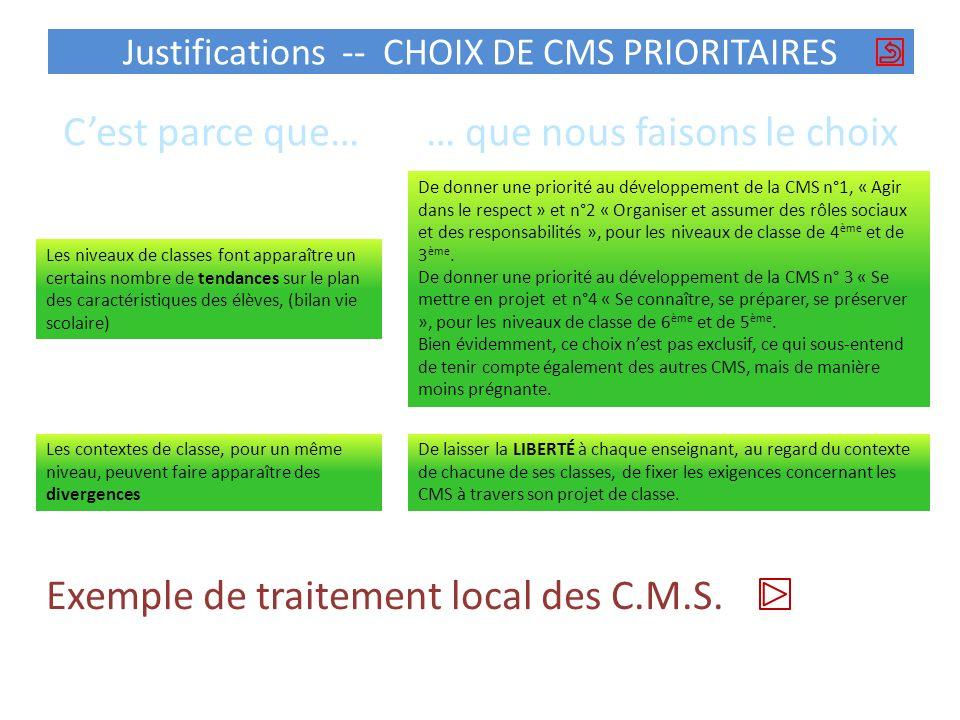 Justifications -- CHOIX DE CMS PRIORITAIRES Exemple de traitement local des C.M.S. Les niveaux de classes font apparaître un certains nombre de tendan