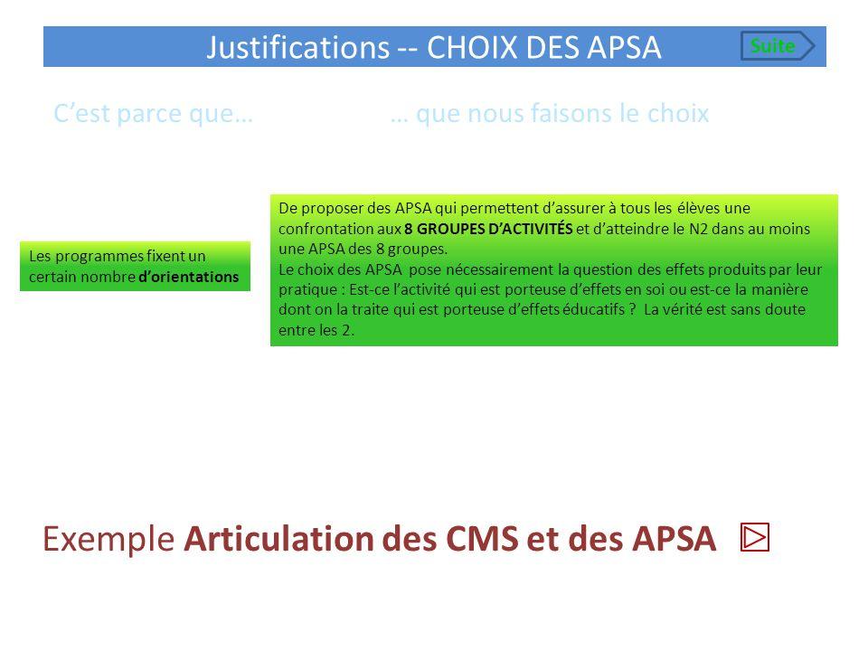 Justifications -- CHOIX DES APSA Cest parce que… … que nous faisons le choix Les programmes fixent un certain nombre dorientations De proposer des APS