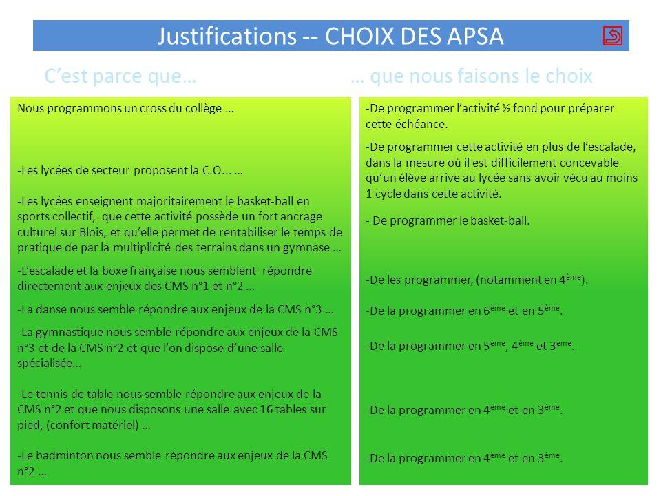 Justifications -- CHOIX DES APSA Cest parce que… … que nous faisons le choix Nous programmons un cross du collège … -Les lycées de secteur proposent l