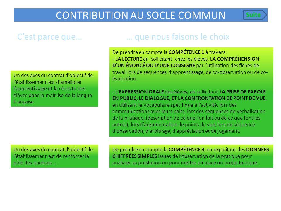 CONTRIBUTION AU SOCLE COMMUN Cest parce que… … que nous faisons le choix Un des axes du contrat dobjectif de létablissement est daméliorer lapprentiss