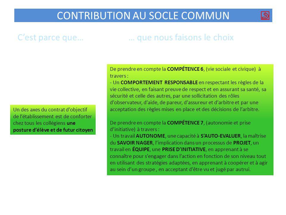 CONTRIBUTION AU SOCLE COMMUN Cest parce que… … que nous faisons le choix Un des axes du contrat dobjectif de létablissement est de conforter chez tous