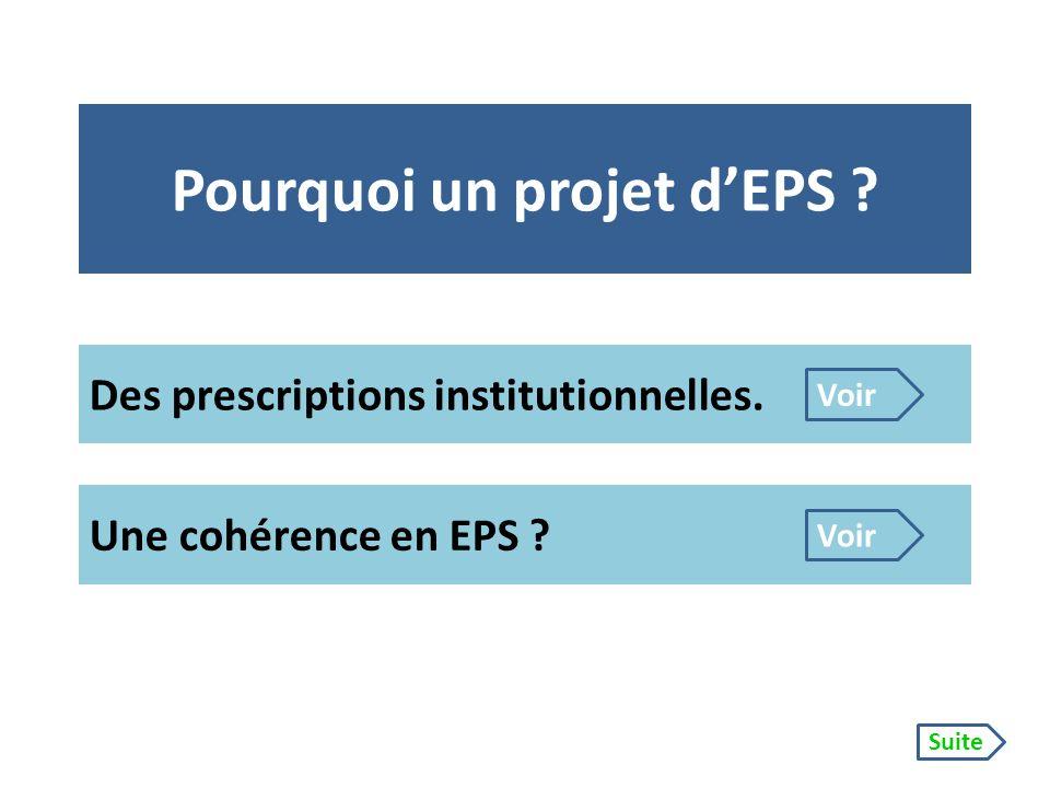 Pourquoi un projet dEPS ? Une cohérence en EPS ? Des prescriptions institutionnelles. Voir Suite