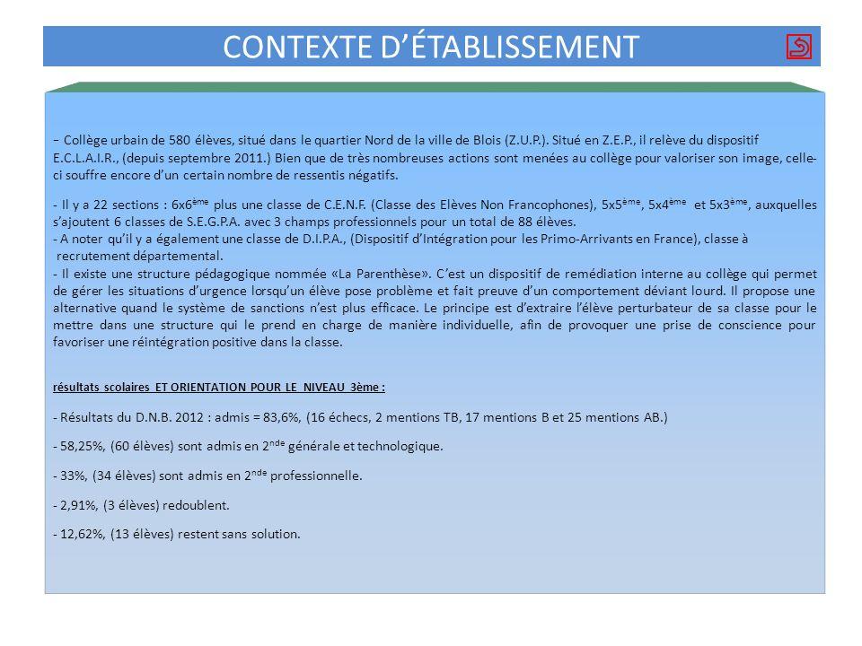 CONTEXTE DÉTABLISSEMENT - Collège urbain de 580 élèves, situé dans le quartier Nord de la ville de Blois (Z.U.P.). Situé en Z.E.P., il relève du dispo