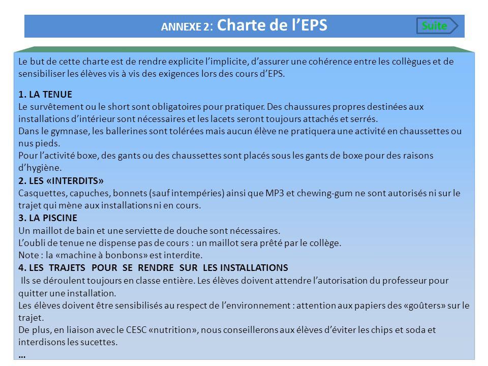 ANNEXE 2 : Charte de lEPS Le but de cette charte est de rendre explicite limplicite, dassurer une cohérence entre les collègues et de sensibiliser les