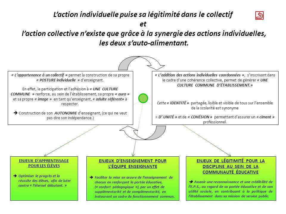 Laction individuelle puise sa légitimité dans le collectif et laction collective nexiste que grâce à la synergie des actions individuelles, les deux s