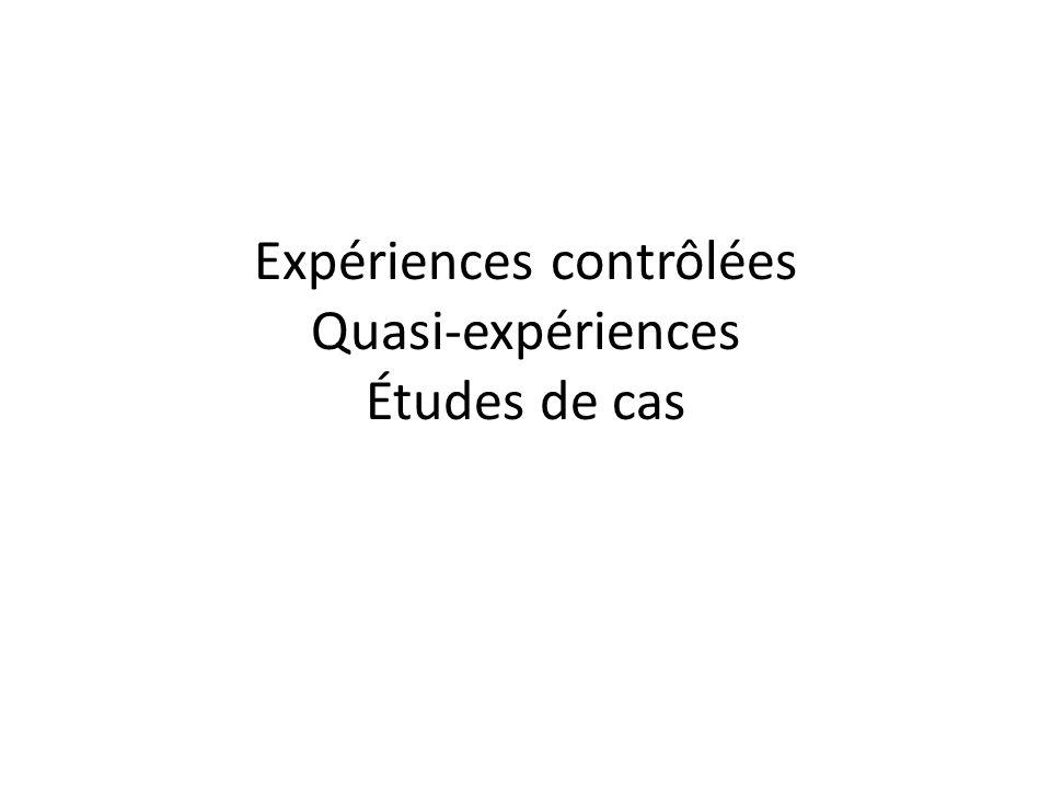 Expériences contrôlées Quasi-expériences Études de cas