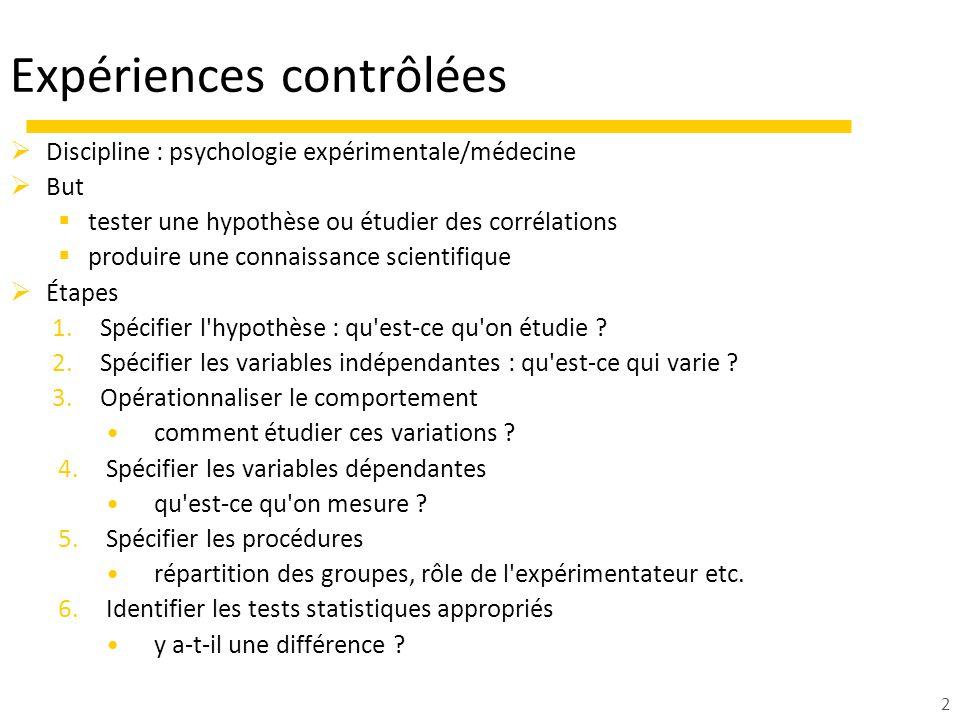 2 Expériences contrôlées Discipline : psychologie expérimentale/médecine But tester une hypothèse ou étudier des corrélations produire une connaissanc