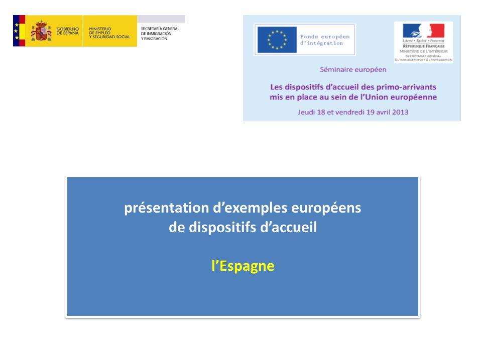 présentation dexemples européens de dispositifs daccueil lEspagne présentation dexemples européens de dispositifs daccueil lEspagne