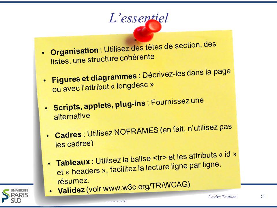 Programmation Web Accessibilité Xavier Tannier Lessentiel 21 Organisation : Utilisez des têtes de section, des listes, une structure cohérente Figures