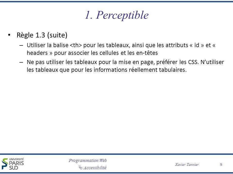 Programmation Web Accessibilité Xavier Tannier 1. Perceptible Règle 1.3 (suite) – Utiliser la balise pour les tableaux, ainsi que les attributs « id »