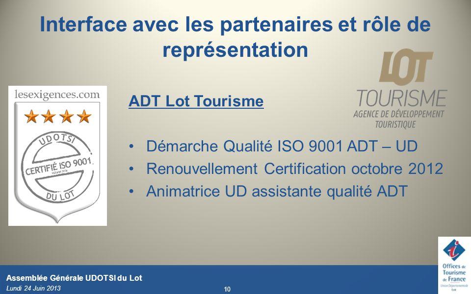 ADT Lot Tourisme Démarche Qualité ISO 9001 ADT – UD Renouvellement Certification octobre 2012 Animatrice UD assistante qualité ADT Lundi 24 Juin 2013