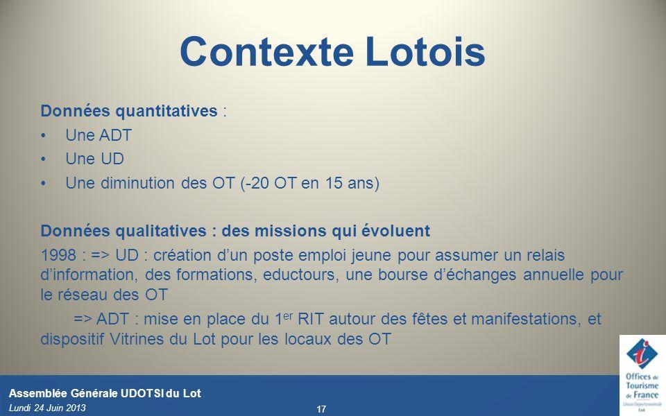 Lundi 24 Juin 2013 17 Assemblée Générale UDOTSI du Lot Données quantitatives : Une ADT Une UD Une diminution des OT (-20 OT en 15 ans) Données qualita