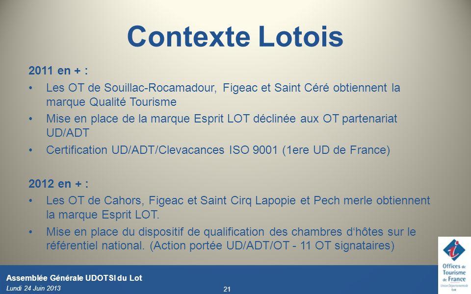 Lundi 24 Juin 2013 21 Assemblée Générale UDOTSI du Lot 2011 en + : Les OT de Souillac-Rocamadour, Figeac et Saint Céré obtiennent la marque Qualité To
