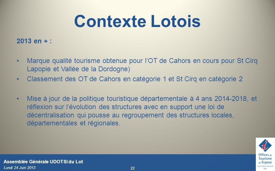 Lundi 24 Juin 2013 22 Assemblée Générale UDOTSI du Lot 2013 en + : Marque qualité tourisme obtenue pour lOT de Cahors en cours pour St Cirq Lapopie et
