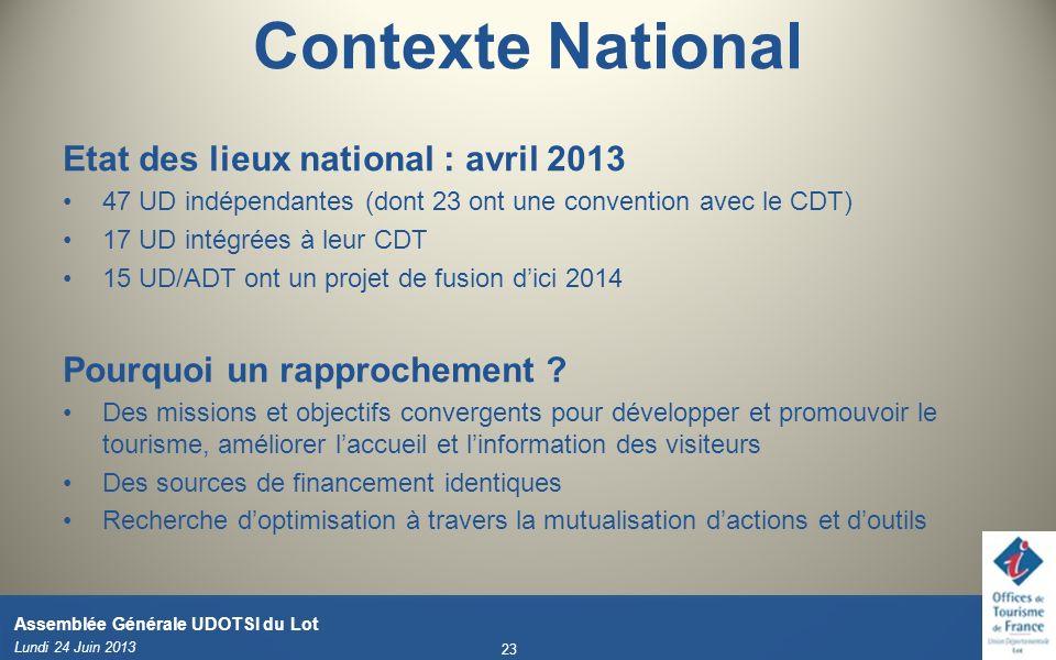 Etat des lieux national : avril 2013 47 UD indépendantes (dont 23 ont une convention avec le CDT) 17 UD intégrées à leur CDT 15 UD/ADT ont un projet d