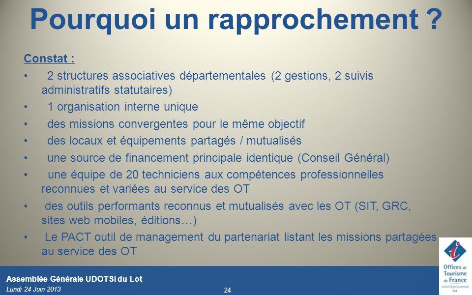Lundi 24 Juin 2013 24 Assemblée Générale UDOTSI du Lot Constat : 2 structures associatives départementales (2 gestions, 2 suivis administratifs statut