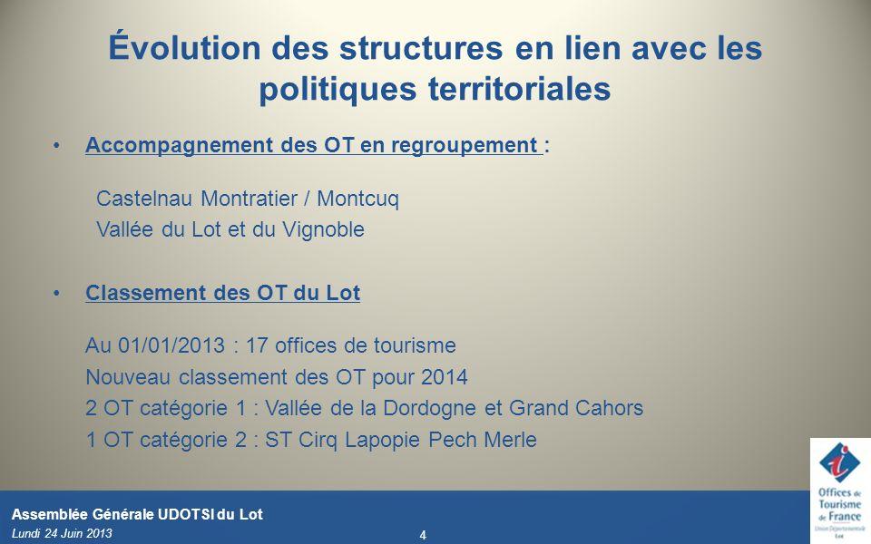 Évolution des structures en lien avec les politiques territoriales Accompagnement des OT en regroupement : Castelnau Montratier / Montcuq Vallée du Lo
