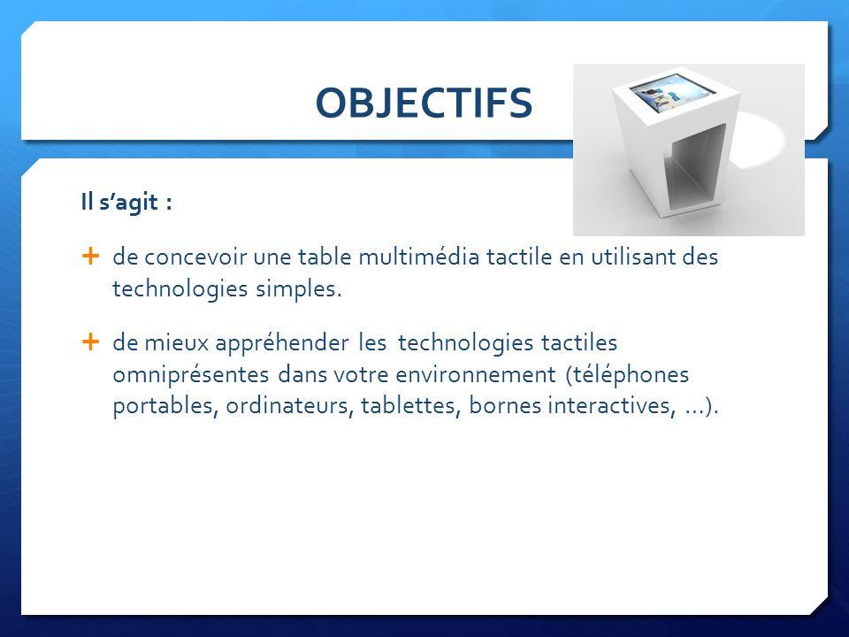 OBJECTIFS Il sagit : de concevoir une table multimédia tactile en utilisant des technologies simples. de mieux appréhender les technologies tactiles o