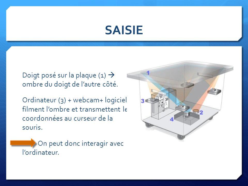 SAISIE Doigt posé sur la plaque (1) ombre du doigt de lautre côté. Ordinateur (3) + webcam+ logiciel filment lombre et transmettent les coordonnées au